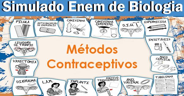 Simulado de Métodos Contraceptivos