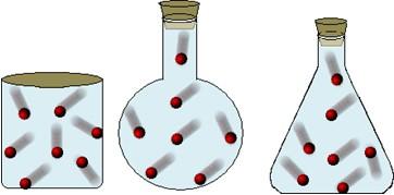 volume - estado dos gases