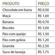 interpretação de tabelas e gráficos - produto e preço