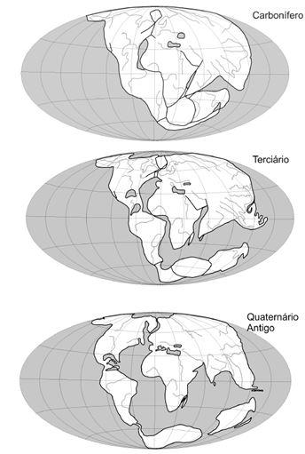Deriva continental Wegener