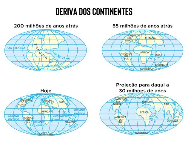 Deriva dos continentes - Placas tectônicas