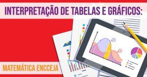interpretação de tabelas e gráficos