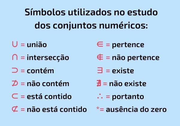 símbolos conjuntos numéricos