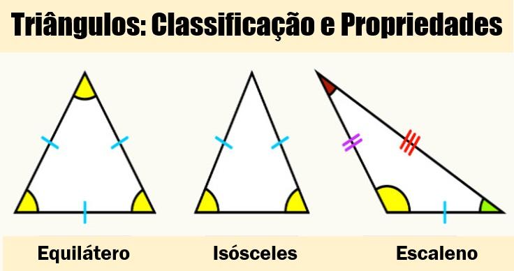 Definição e Propriedades dos Triângulos