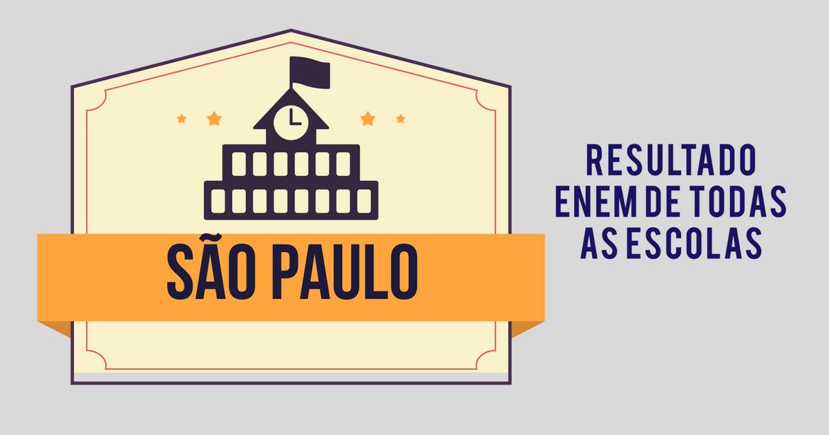 resultado enem em São Paulo