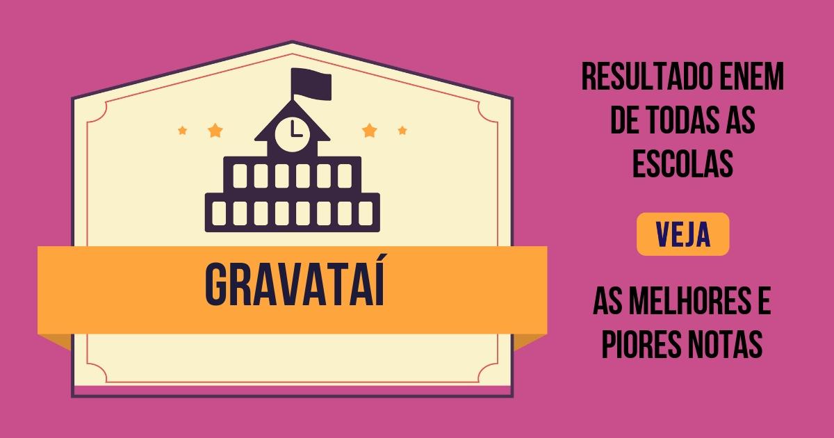 Resultado Enem Gravataí