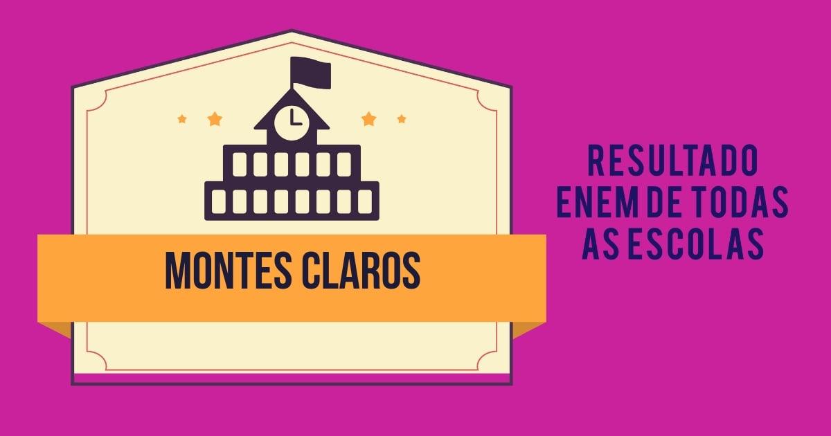 Resultado Enem Montes Claros