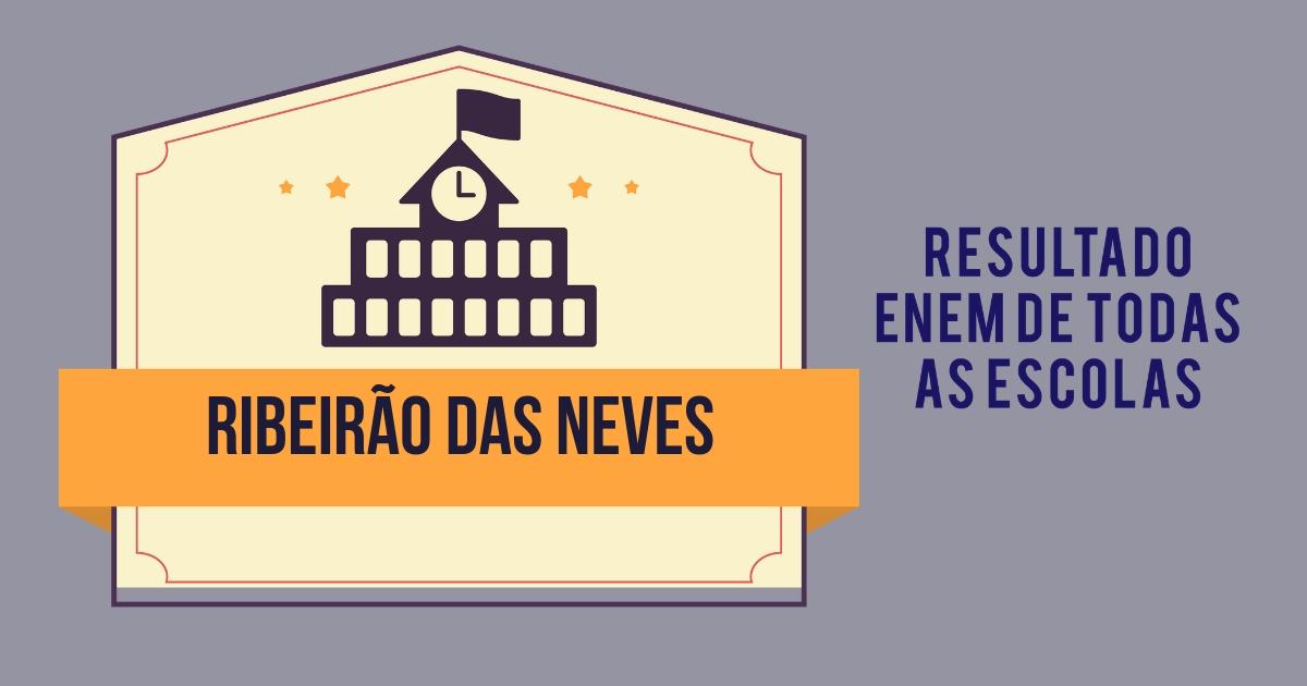 Resultado Enem Ribeirão das Neves