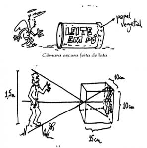 exercicio de optica