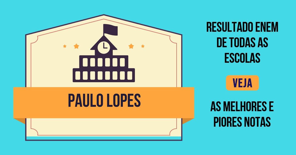 Resultado Enem Paulo Lopes