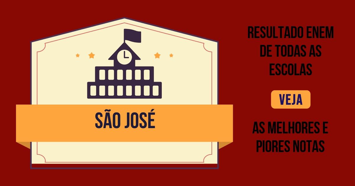 Resultado Enem Sao Jose