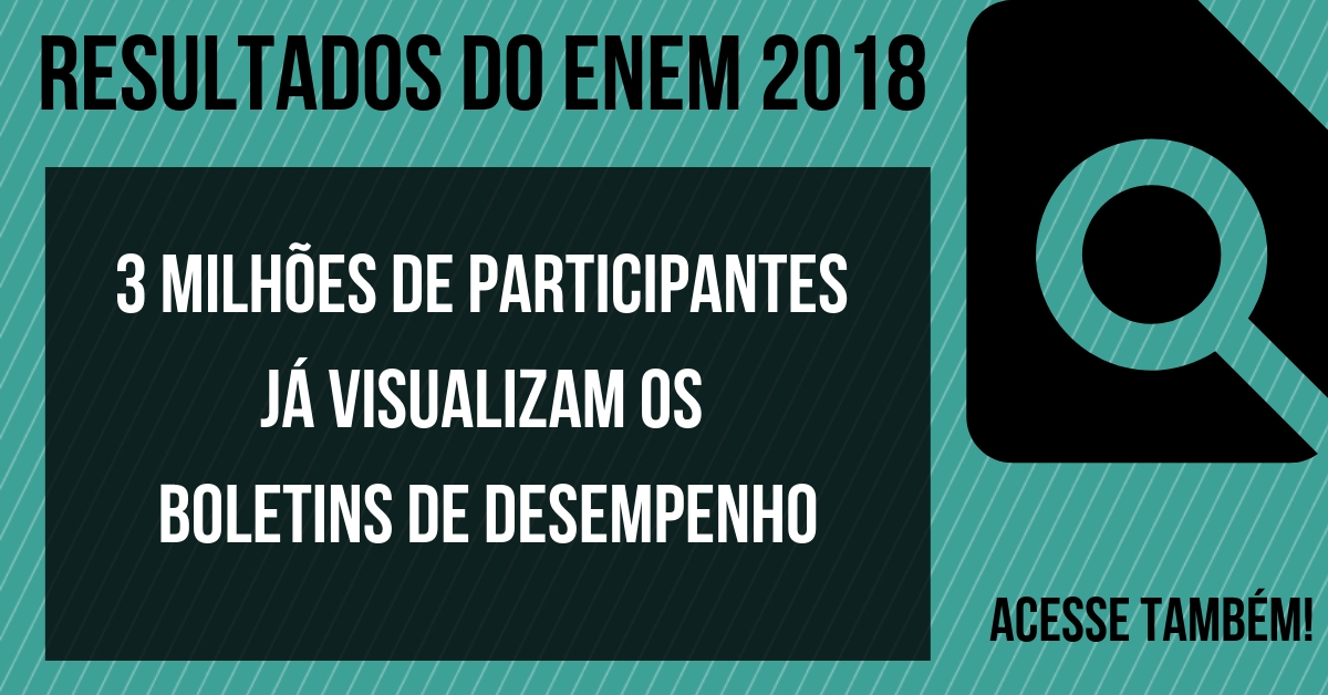 resultados do Enem