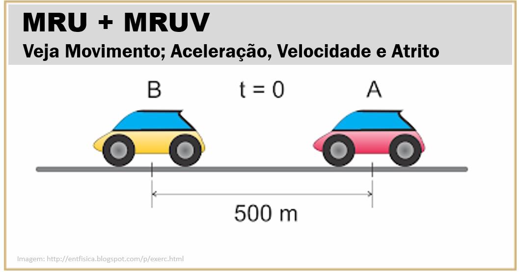 As leis da termodinâmica resumo