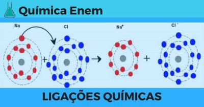 aula de ligações químicas