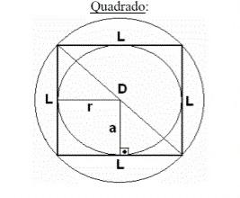 Quadrado - apótema