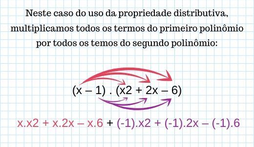 propriedade distributiva - polinômios