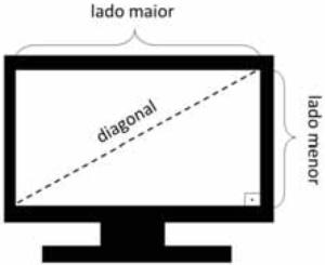 Monitor - triângulo retângulo