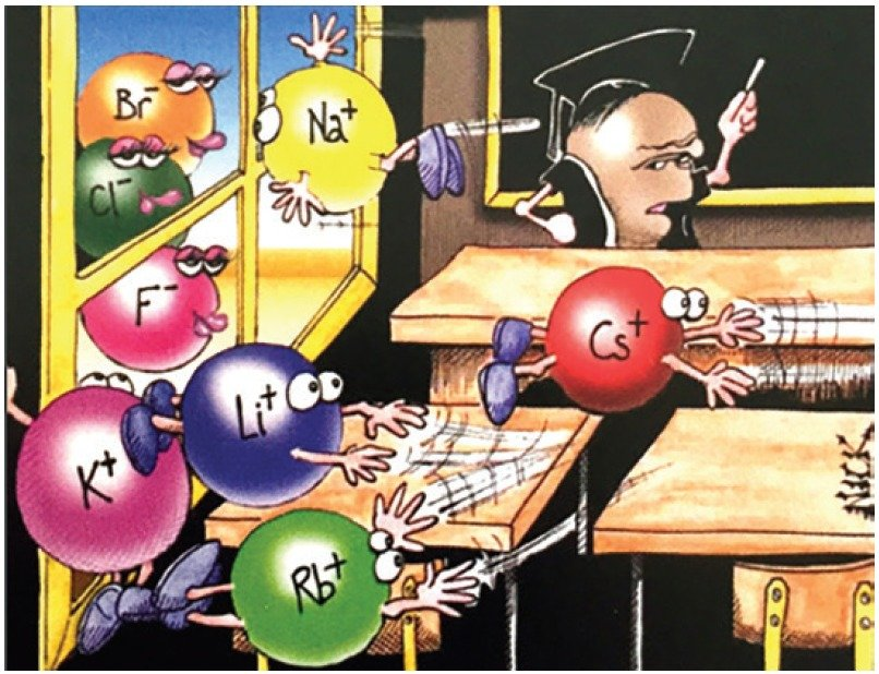 Ilustração ligações químicas