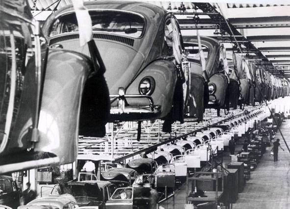 Fabricação de fusca - exercícios sobre a indústria brasileira