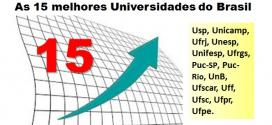 Veja as 15 melhores universidades do Brasil – Ranking internacional QS.