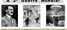 2ª Guerra Mundial – Revisão sobre o maior conflito armado já ocorrido. Conteúdo de História para o Enem.