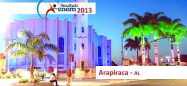 Arapiraca – Resultado Enem 2013: Desempenho das escolas
