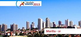 Marília – Resultado Enem 2013: Desempenho das escolas