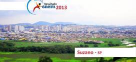 Suzano – Resultado Enem 2013: Desempenho das escolas